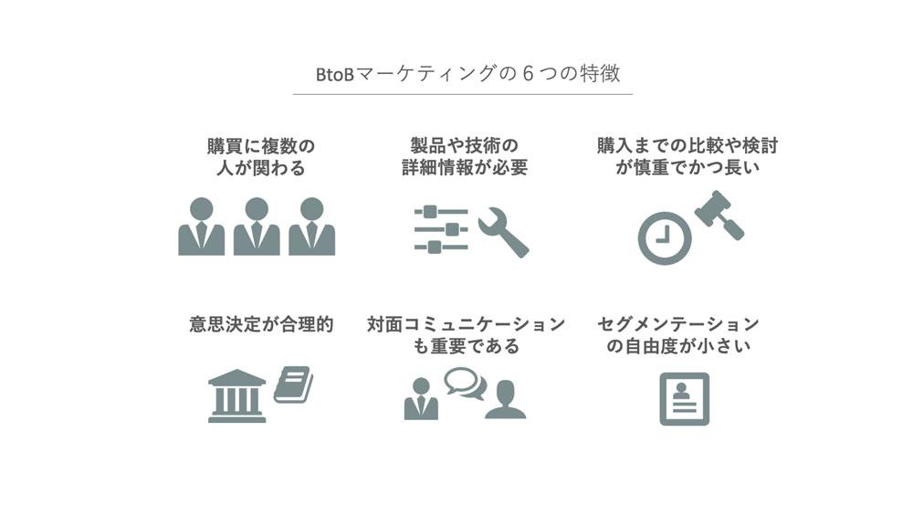BtoBマーケティングの特徴