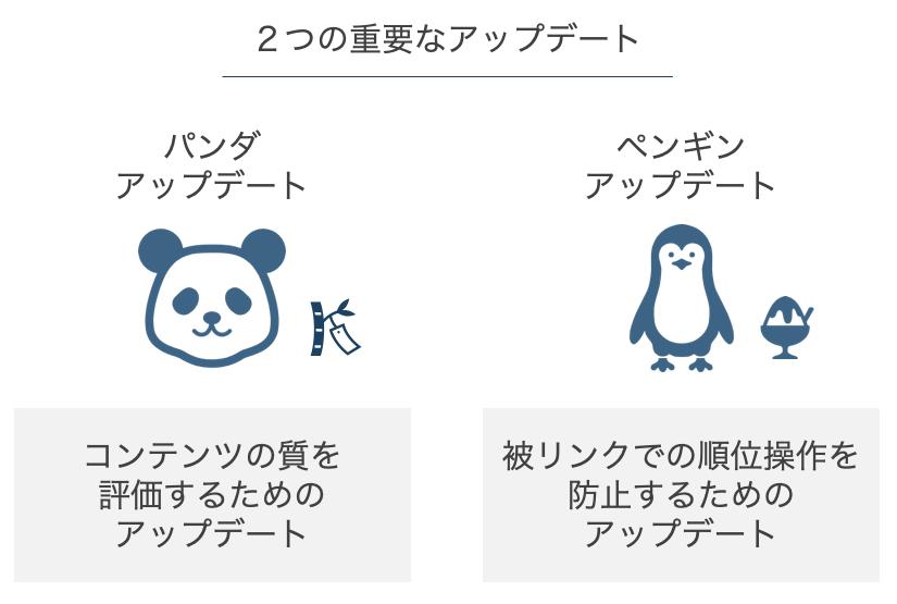パンダアップデートとペンギンアップデート