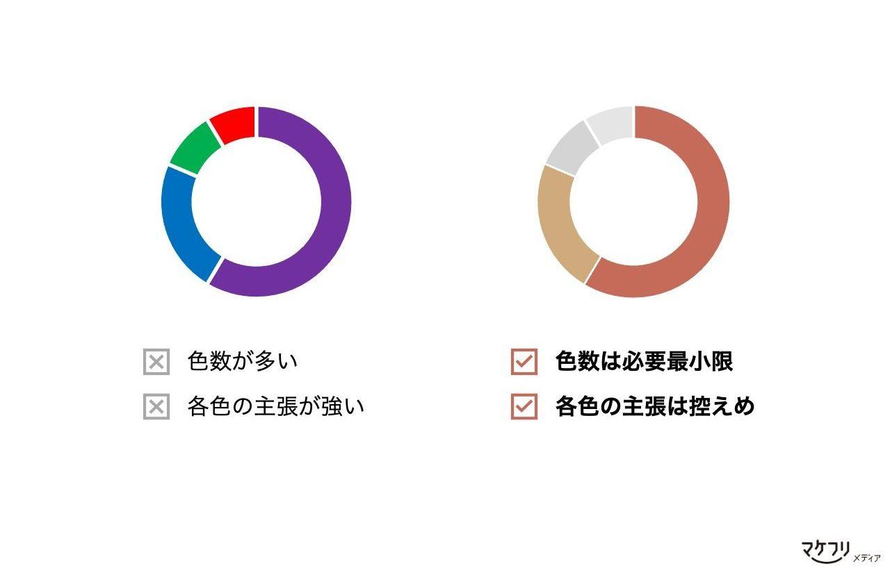 営業資料の色使いのコツ